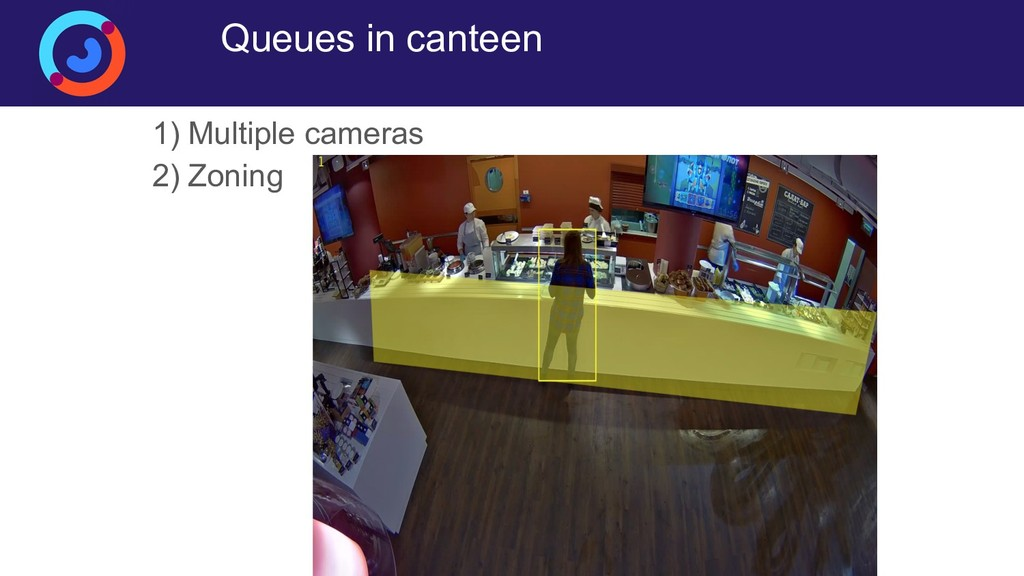 Queues in canteen 1) Multiple cameras 2) Zoning