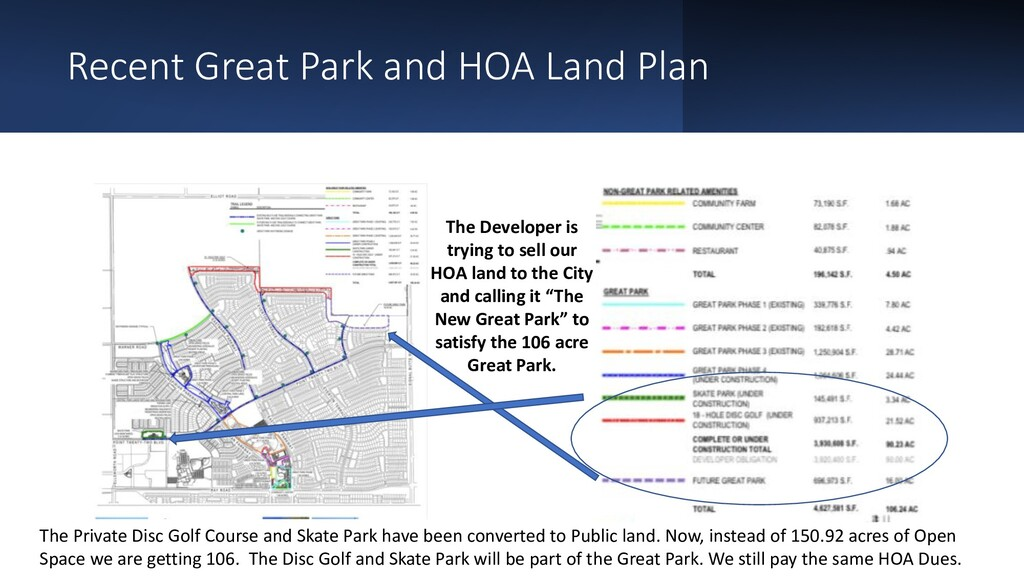 Recent Great Park and HOA Land Plan The Develop...