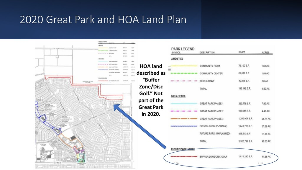 2020 Great Park and HOA Land Plan HOA land desc...
