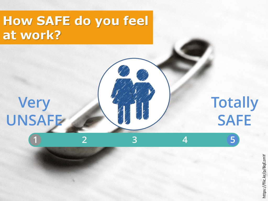 1 5 2 4 3 Very UNSAFE Totally SAFE How SAFE do ...