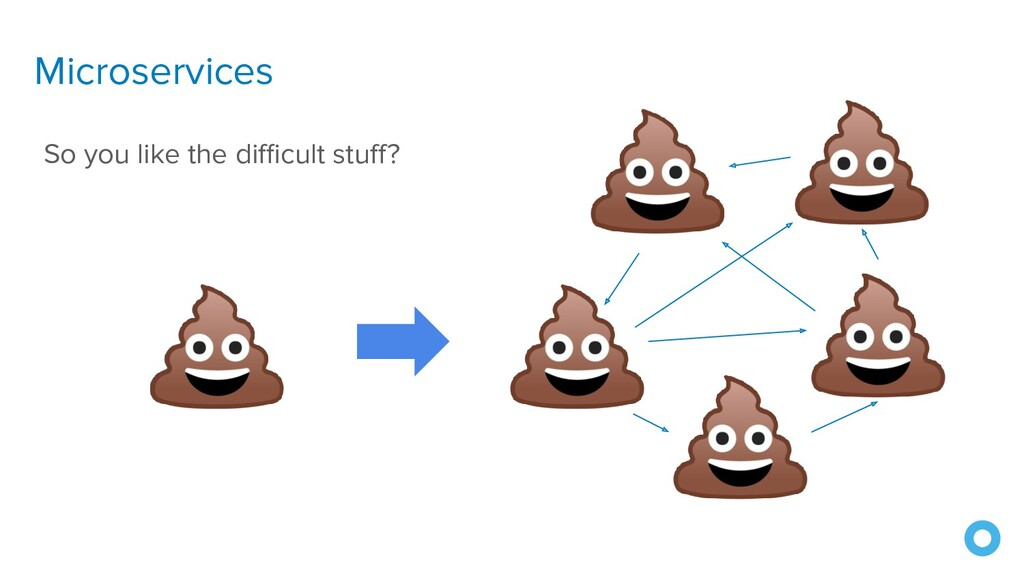 Microservices So you like the difficult stuff?