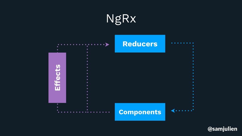 Reducers Components Effects NgRx @samjulien