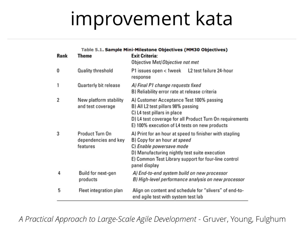 improvement kata A Practical Approach to Large-...