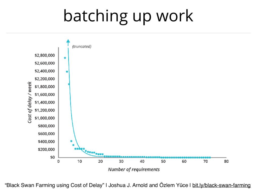"batching up work ""Black Swan Farming using Cost..."