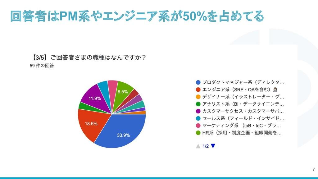 7 回答者はPM系やエンジニア系が50%を占めてる
