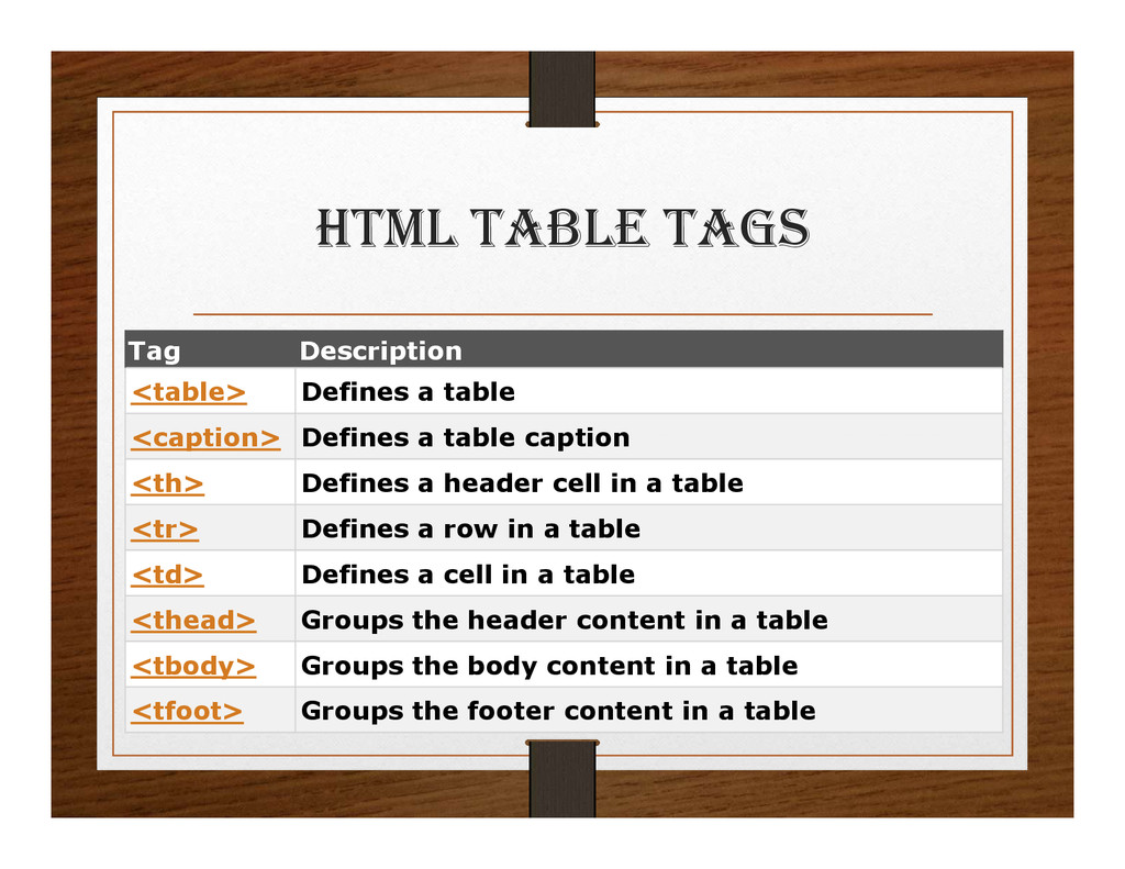 html taBlE tagS Tag Description <table> Defines...
