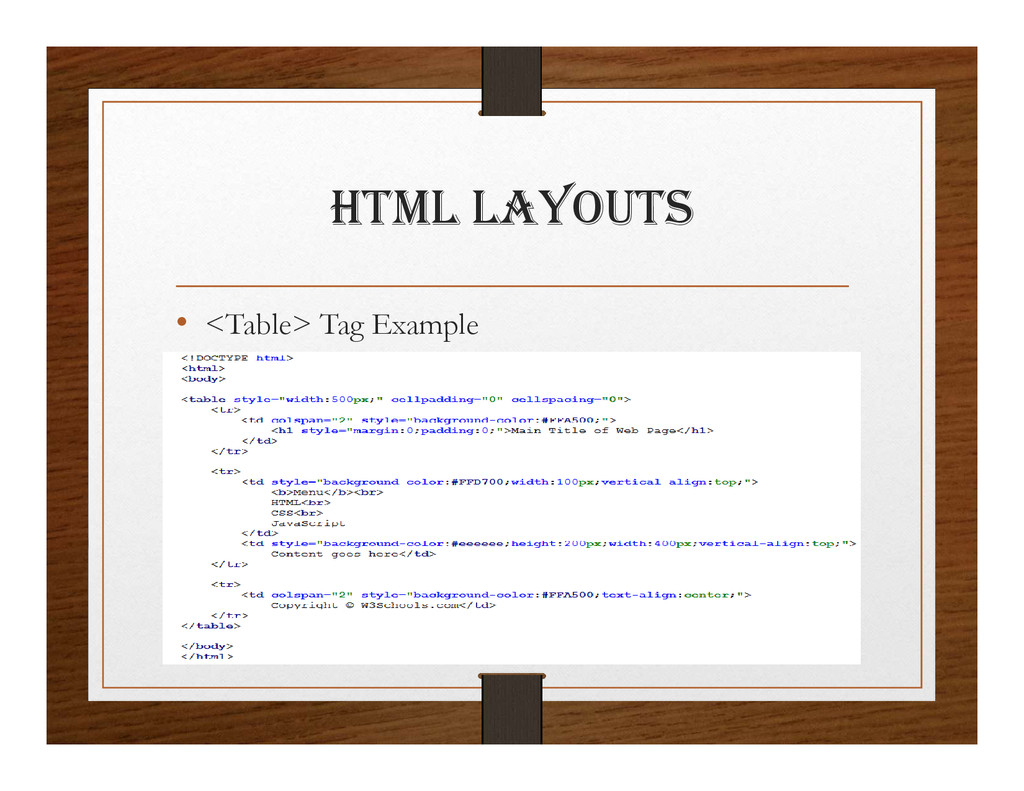 html layOUtS • <Table> Tag Example