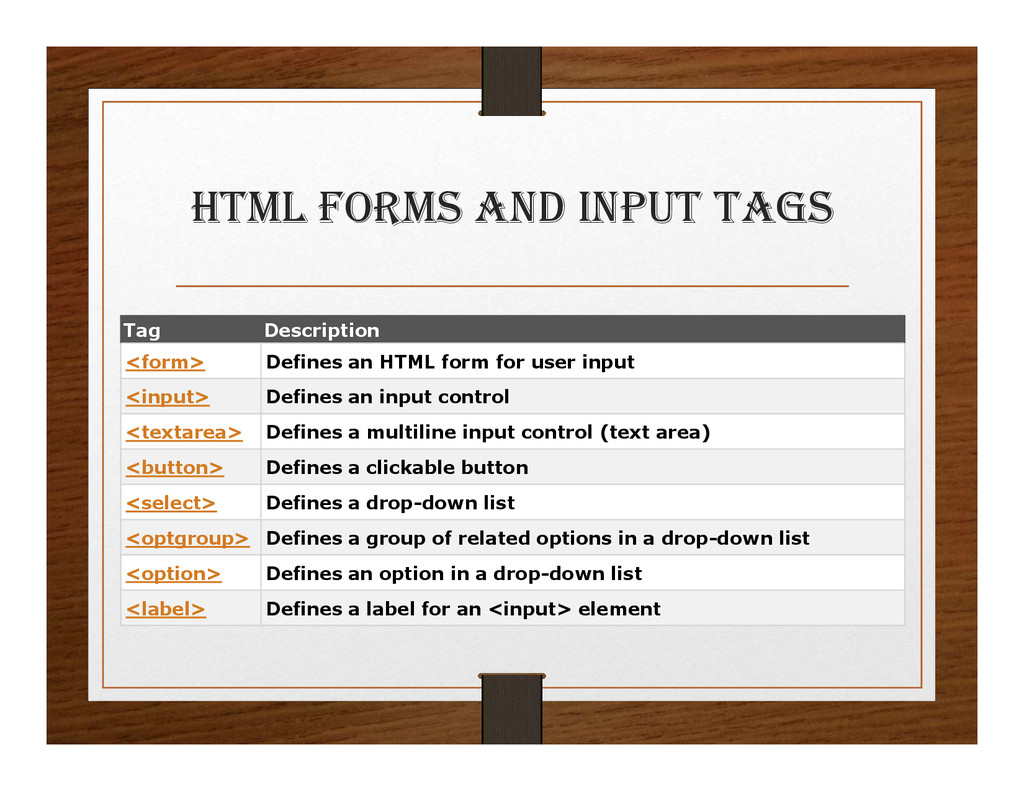 html FORmS aND INpUt tagS Tag Description <form...