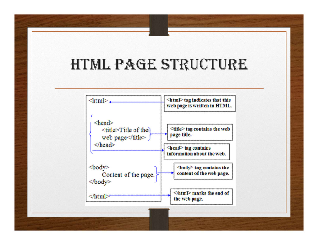 html pagE StRUctURE