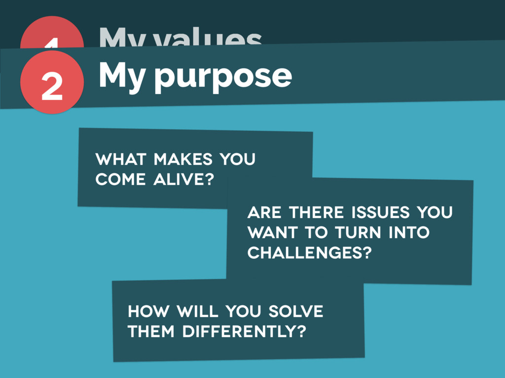 what makes you come alive? are there issues you...