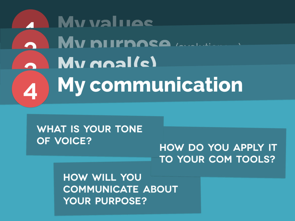 What is your tone of voice? how do you apply it...