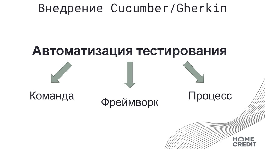 Внедрение Cucumber/Gherkin Автоматизация тестир...