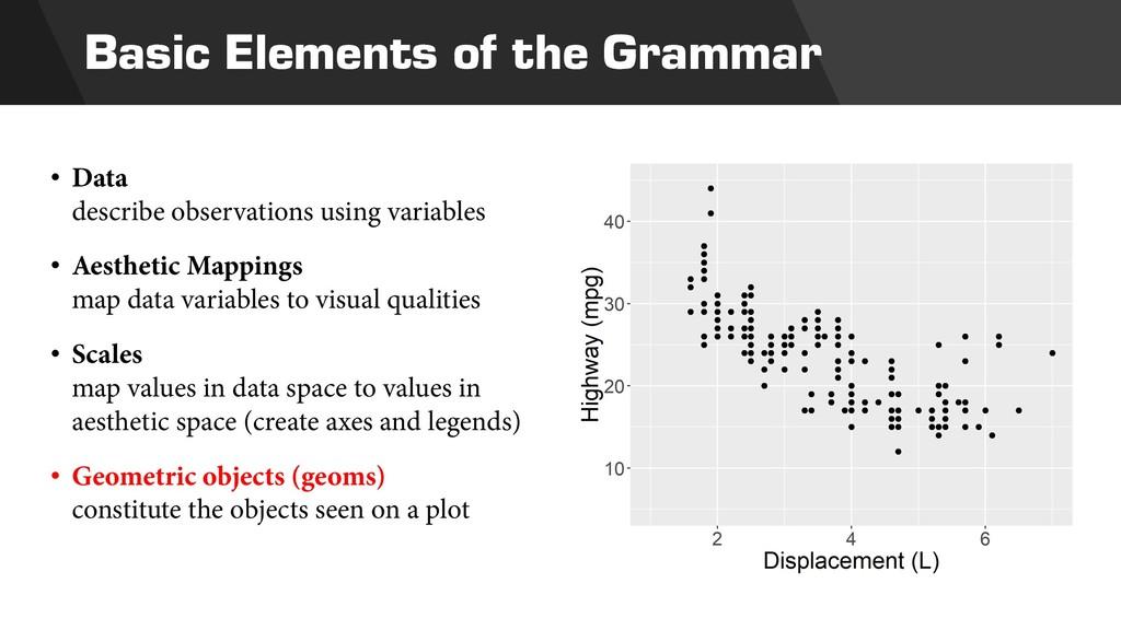 Basic Elements of the Grammar • Data describe o...
