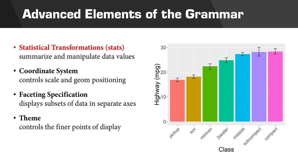 Advanced Elements of the Grammar • Statistical ...