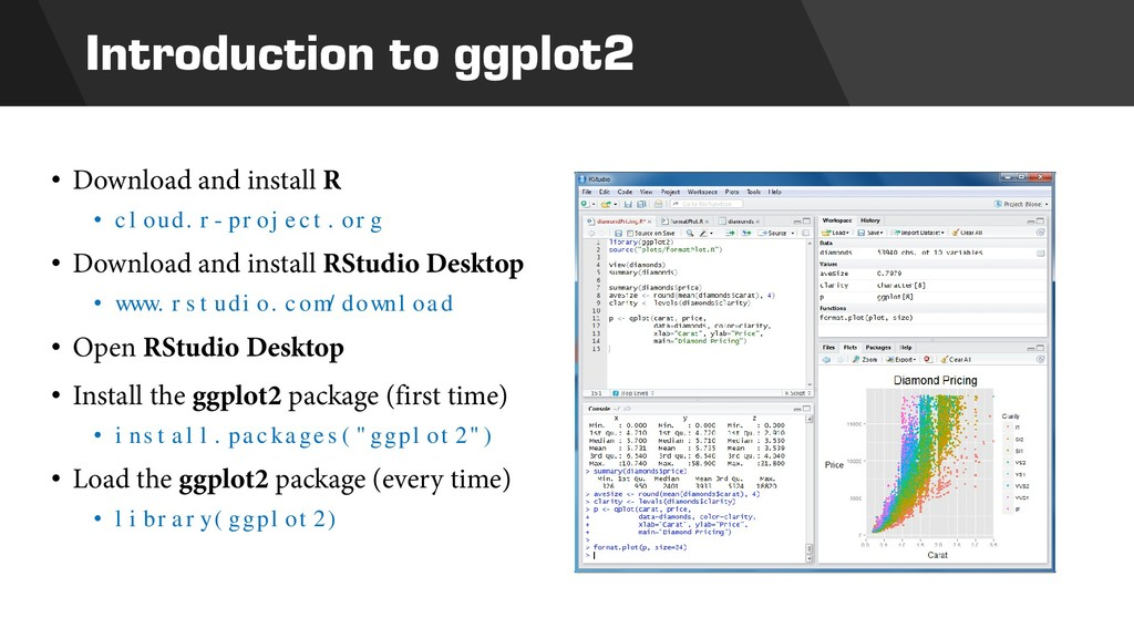 Introduction to ggplot2 • Download and install ...
