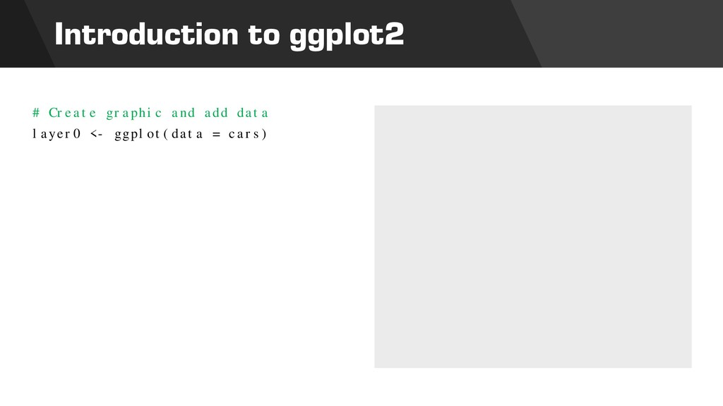Introduction to ggplot2 # Create graphic and ad...