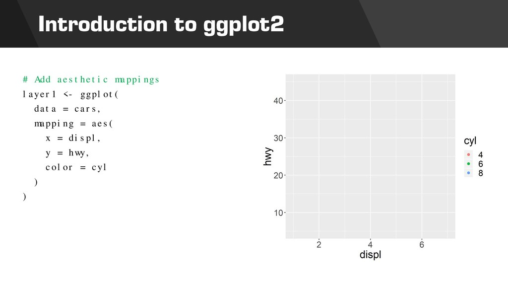 Introduction to ggplot2 # Add aesthetic mapping...