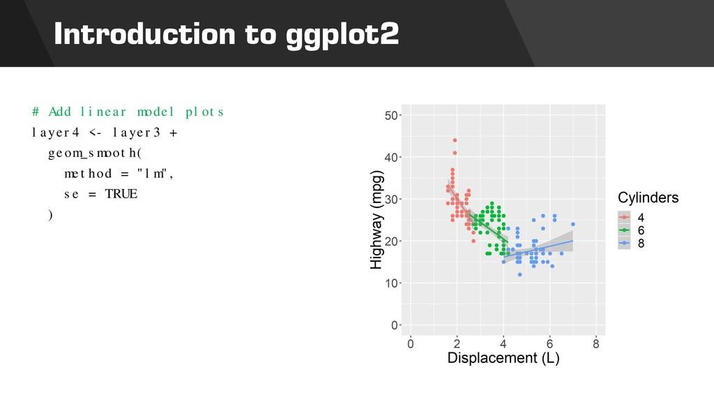 Introduction to ggplot2 # Add linear model plot...