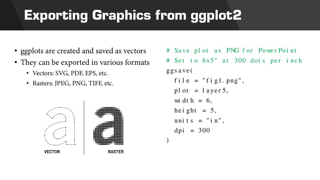 Exporting Graphics from ggplot2 • ggplots are c...