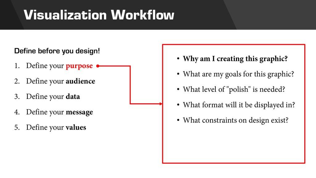Visualization Workflow Define before you design...