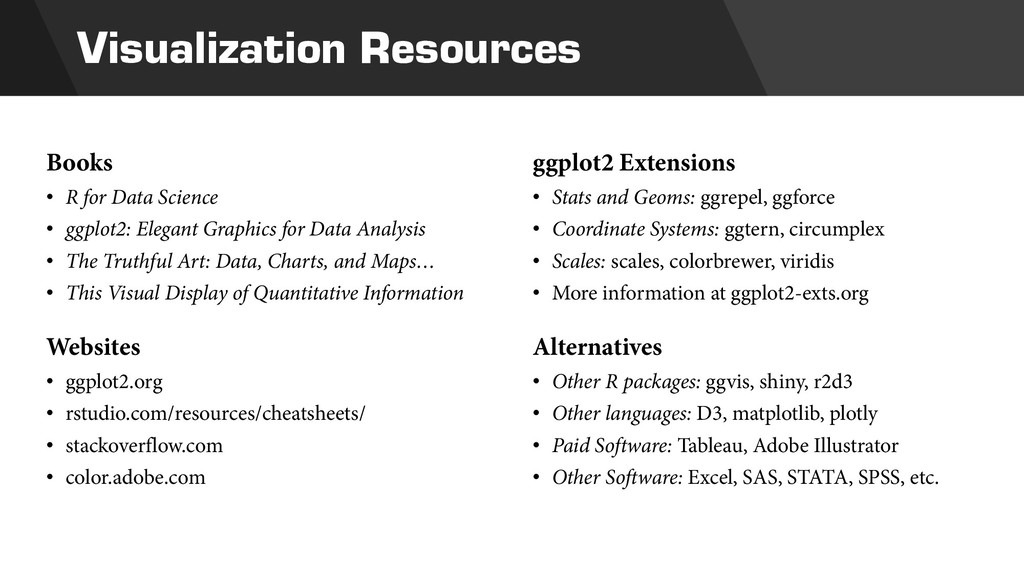 Visualization Resources Books • R for Data Scie...