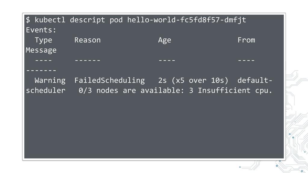$ kubectl descript pod hello-world-fc5fd8f57-dm...