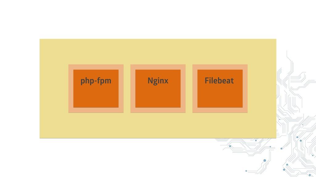 php-fpm Nginx Filebeat