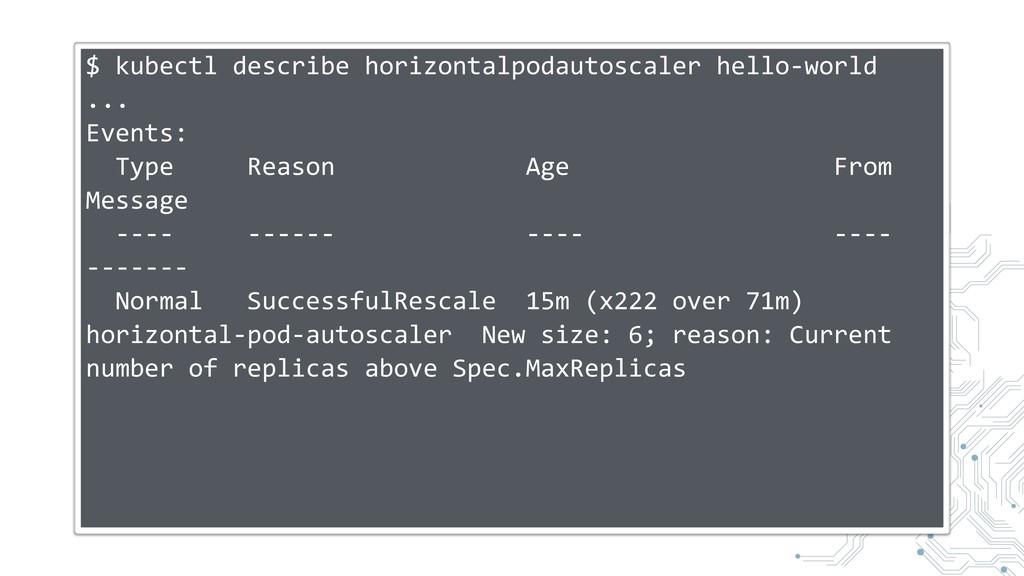 $ kubectl describe horizontalpodautoscaler hell...