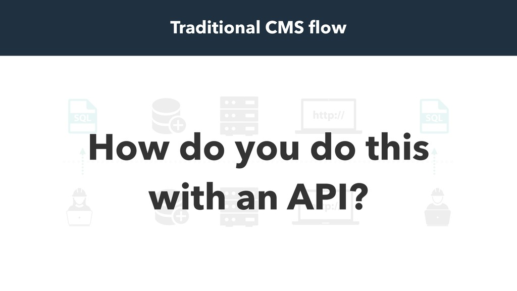 Traditional CMS flow How do you do this with an ...