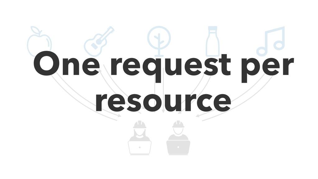 One request per resource