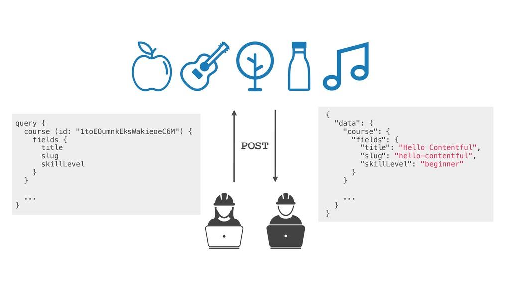 "POST query { course (id: ""1toEOumnkEksWakieoeC6..."