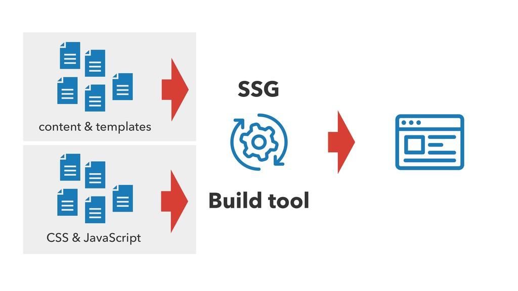 SSG Build tool content & templates CSS & JavaSc...