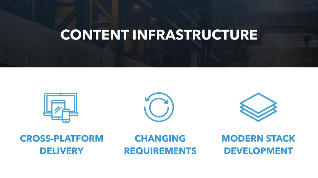 CROSS-PLATFORM DELIVERY CHANGING REQUIREMENTS M...