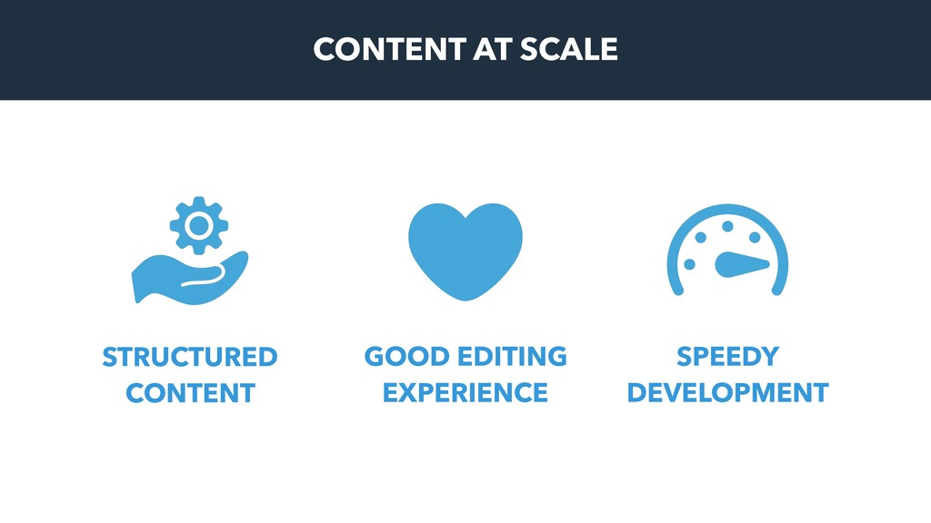 CONTENT AT SCALE STRUCTURED CONTENT SPEEDY DEVE...