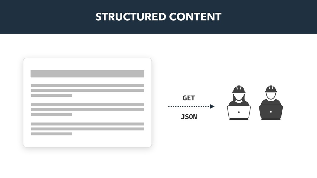 STRUCTURED CONTENT GET JSON