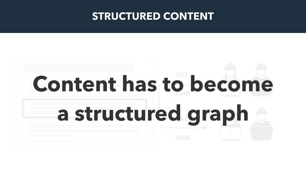 STRUCTURED CONTENT GET JSON GET JSON Content ha...