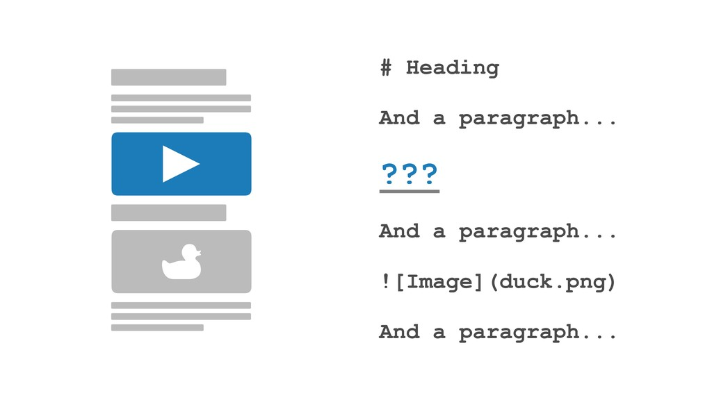 # Heading And a paragraph... ??? And a paragrap...