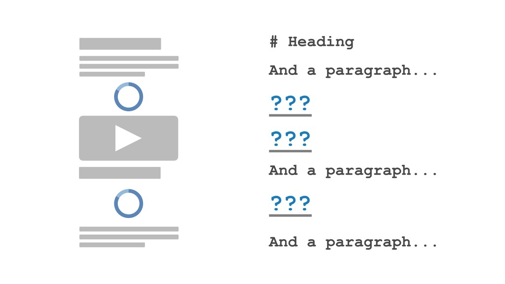# Heading And a paragraph... ??? ??? And a para...