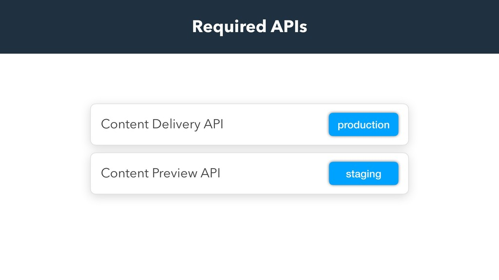 Required APIs Content Delivery API Content Prev...