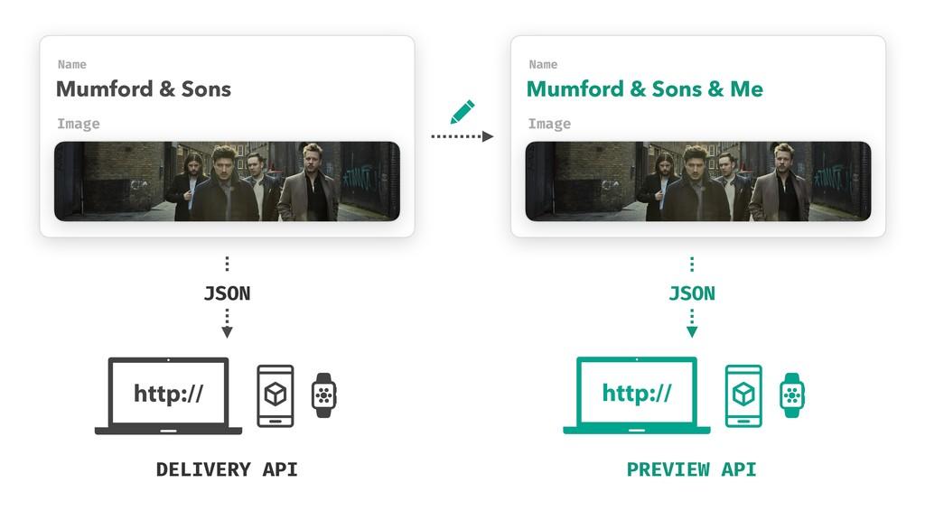 Name Image Mumford & Sons Name Image Mumford & ...