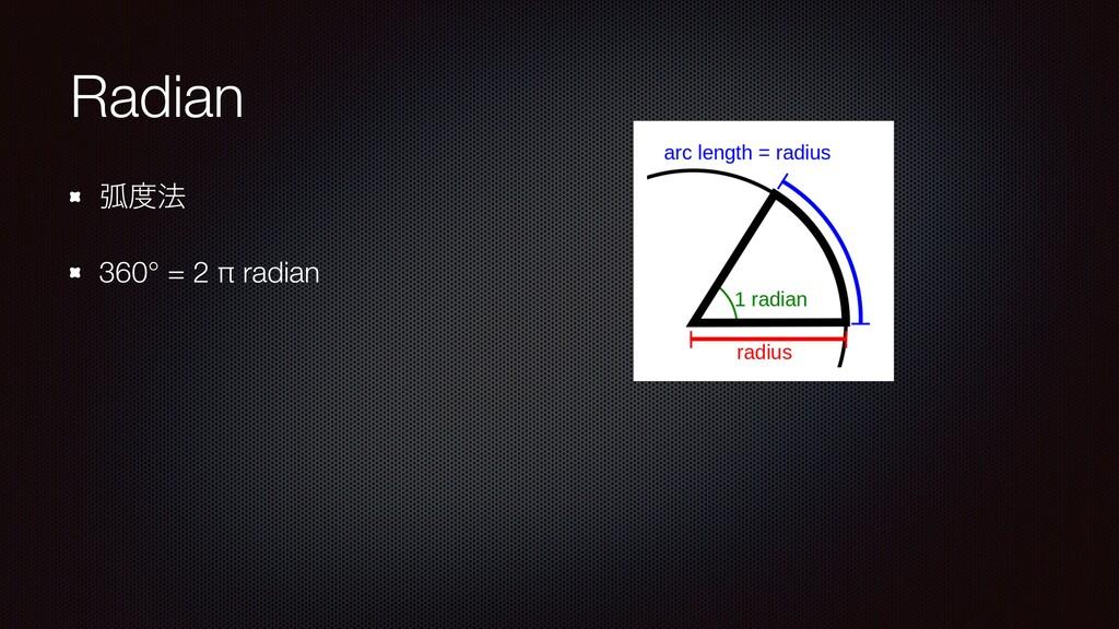Radian ހ๏ 360° = 2 π radian