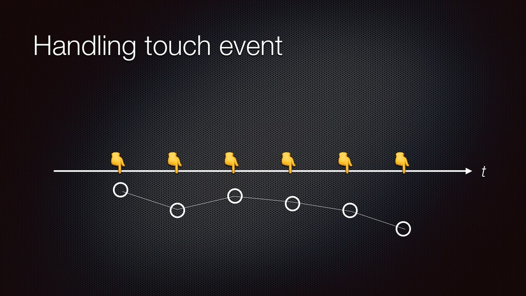 Handling touch event       t