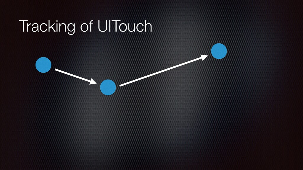 Tracking of UITouch