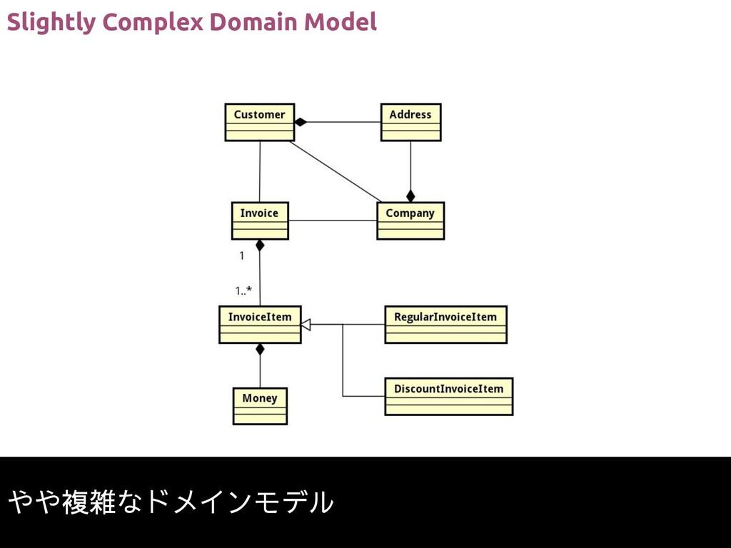 Slightly Complex Domain Model やや複雑なドメインモデル