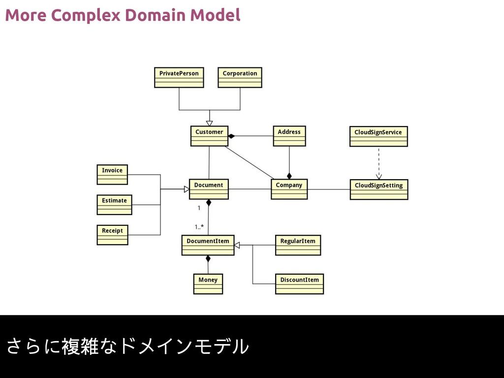 More Complex Domain Model さらに複雑なドメインモデル