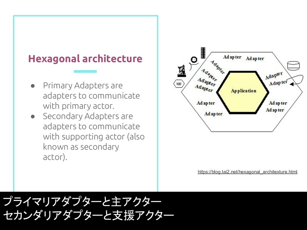 Hexagonal architecture ● Primary Adapters are a...