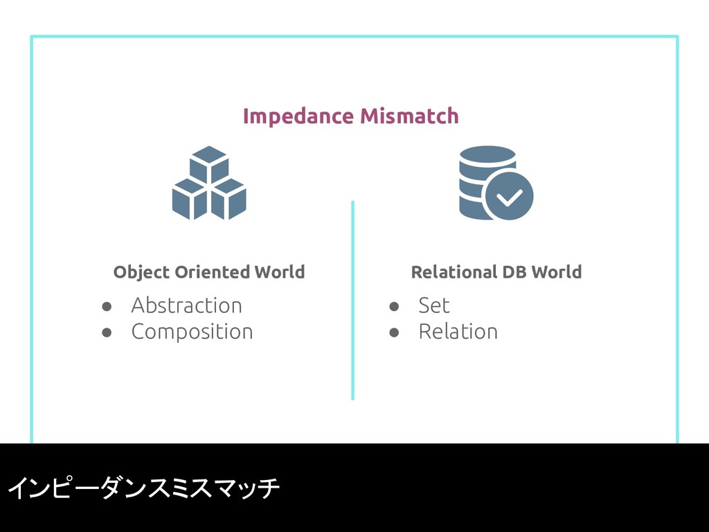 Impedance Mismatch 51 Object Oriented World ● A...