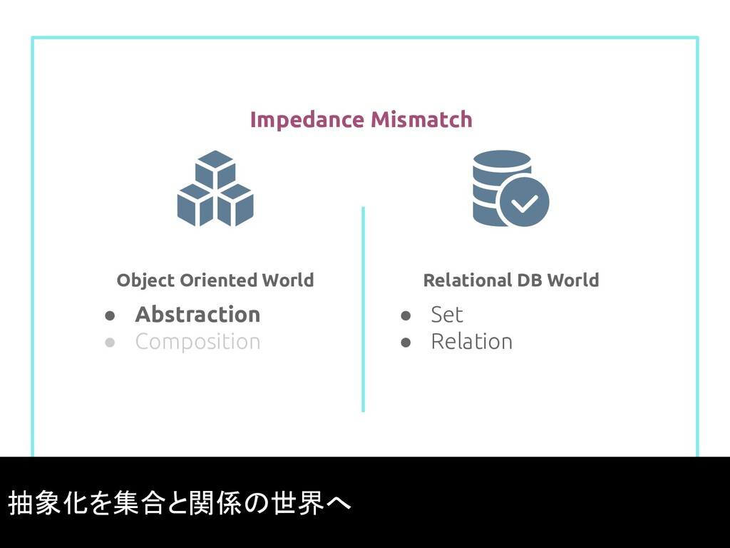 Impedance Mismatch 52 Object Oriented World ● A...