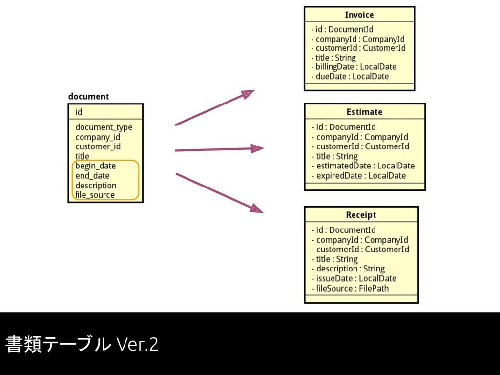 書類テーブル Ver.2