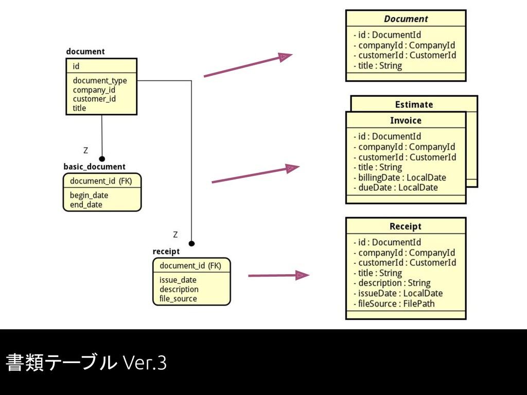 書類テーブル Ver.3